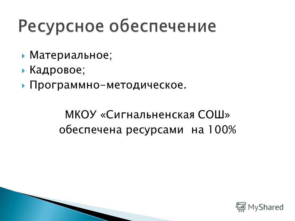 Материальное; Кадровое; Программно-методическое. МКОУ «Сигнальненская СОШ» обеспечена ресурсами на 100%