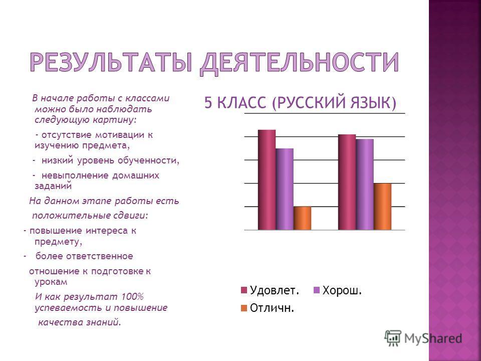 В начале работы с классами можно было наблюдать следующую картину: - отсутствие мотивации к изучению предмета, - низкий уровень обученности, - невыполнение домашних заданий На данном этапе работы есть положительные сдвиги: - повышение интереса к пред