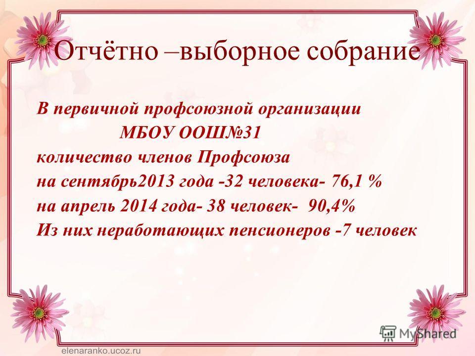 Отчётно –выборное собрание В первичной профсоюзной организации МБОУ ООШ31 количество членов Профсоюза на сентябрь 2013 года -32 человека- 76,1 % на апрель 2014 года- 38 человек- 90,4% Из них неработающих пенсионеров -7 человек