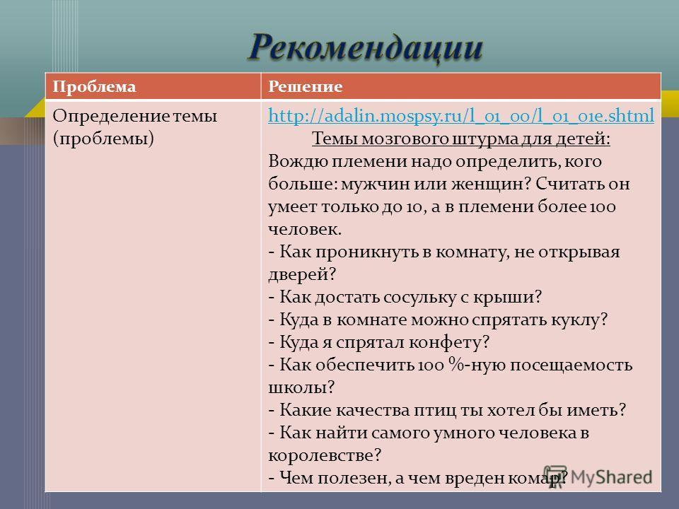 Проблема Решение Определение темы (проблемы) http://adalin.mospsy.ru/l_01_00/l_01_01e.shtml Темы мозгового штурма для детей: Вождю племени надо определить, кого больше: мужчин или женщин? Считать он умеет только до 10, а в племени более 100 человек.