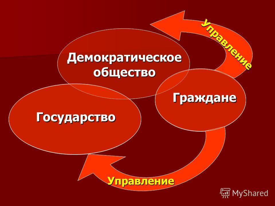 Государство Граждане Управление Управление Демократическое общество Государство Граждане