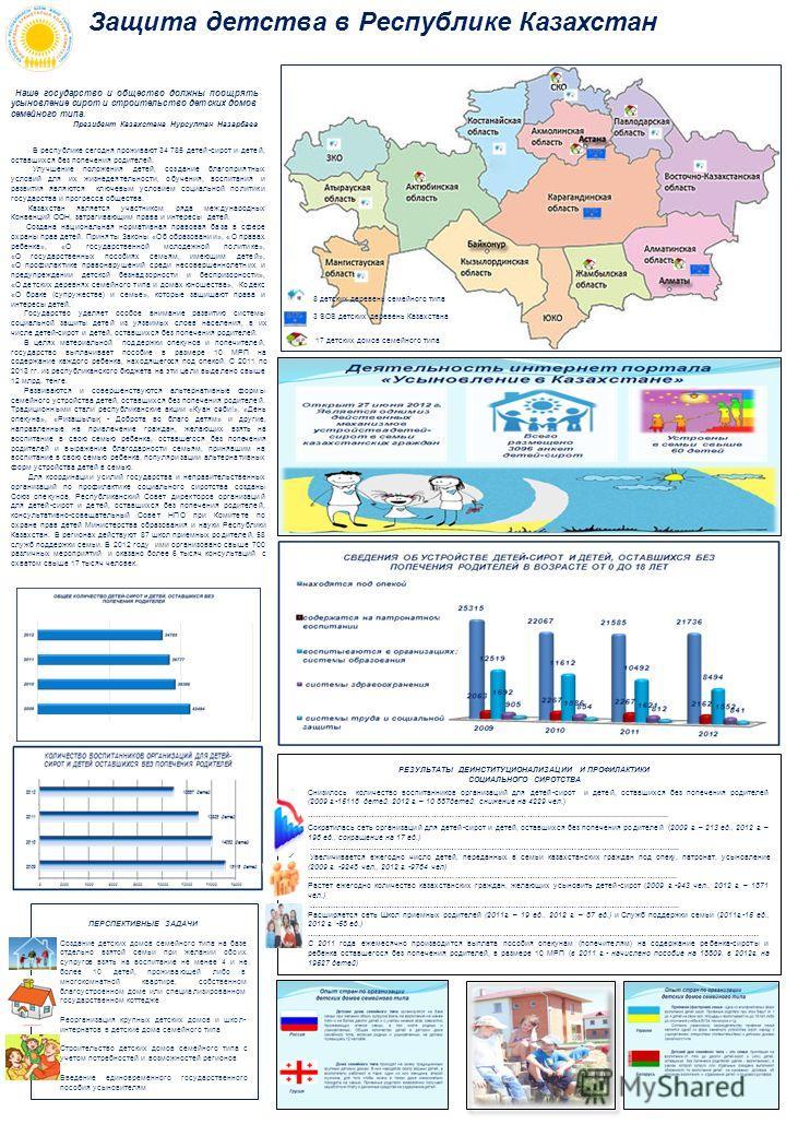 Наше государство и общество должны поощрять усыновление сирот и строительство детских домов семейного типа. Президент Казахстана Нурсултан Назарбаев В республике сегодня проживают 34 785 детей-сирот и детей, оставшихся без попечения родителей. Улучше