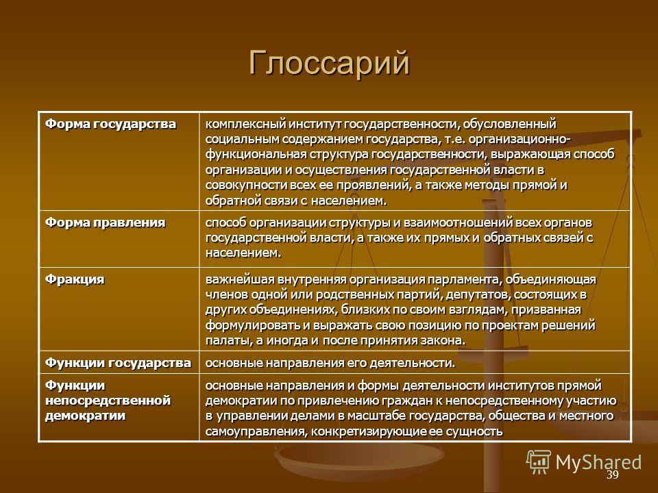39 Глоссарий Форма государства комплексный институт государственности, обусловленный социальным содержанием государства, т.е. организационно- функциональная структура государственности, выражающая способ организации и осуществления государственной вл
