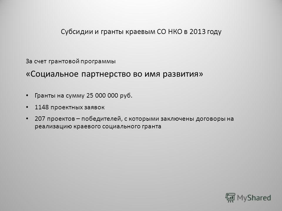 Субсидии и гранты краевым СО НКО в 2013 году За счет грантовой программы «Социальное партнерство во имя развития» Гранты на сумму 25 000 000 руб. 1148 проектных заявок 207 проектов – победителей, с которыми заключены договоры на реализацию краевого с