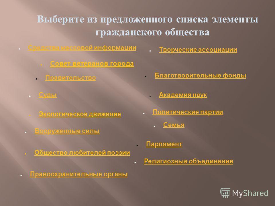 Научные и культурные организации, спортивные общества Семья Церковь