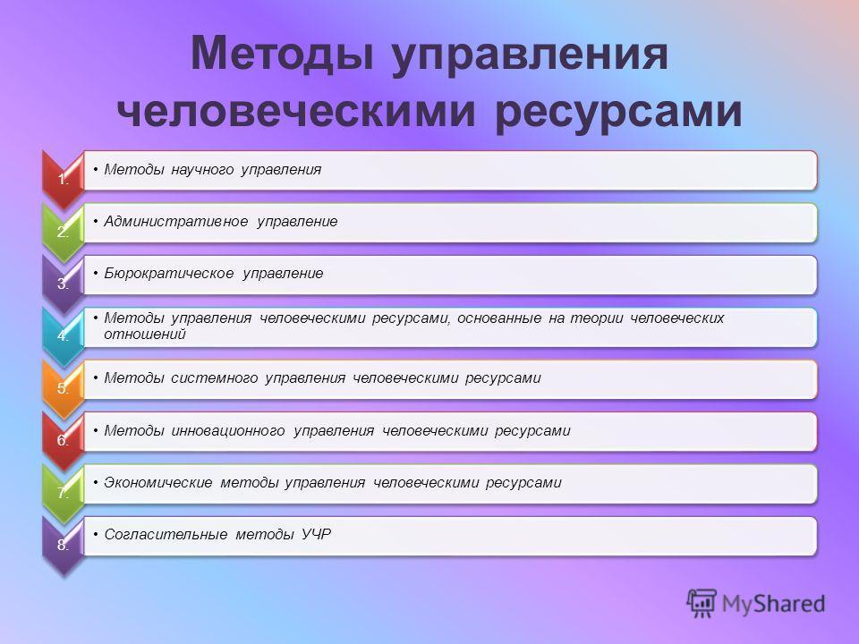 Методы управления человеческими ресурсами 1. Методы научного управления 2. Административное управление 3. Бюрократическое управление 4. Методы управления человеческими ресурсами, основанные на теории человеческих отношений 5. Методы системного управл
