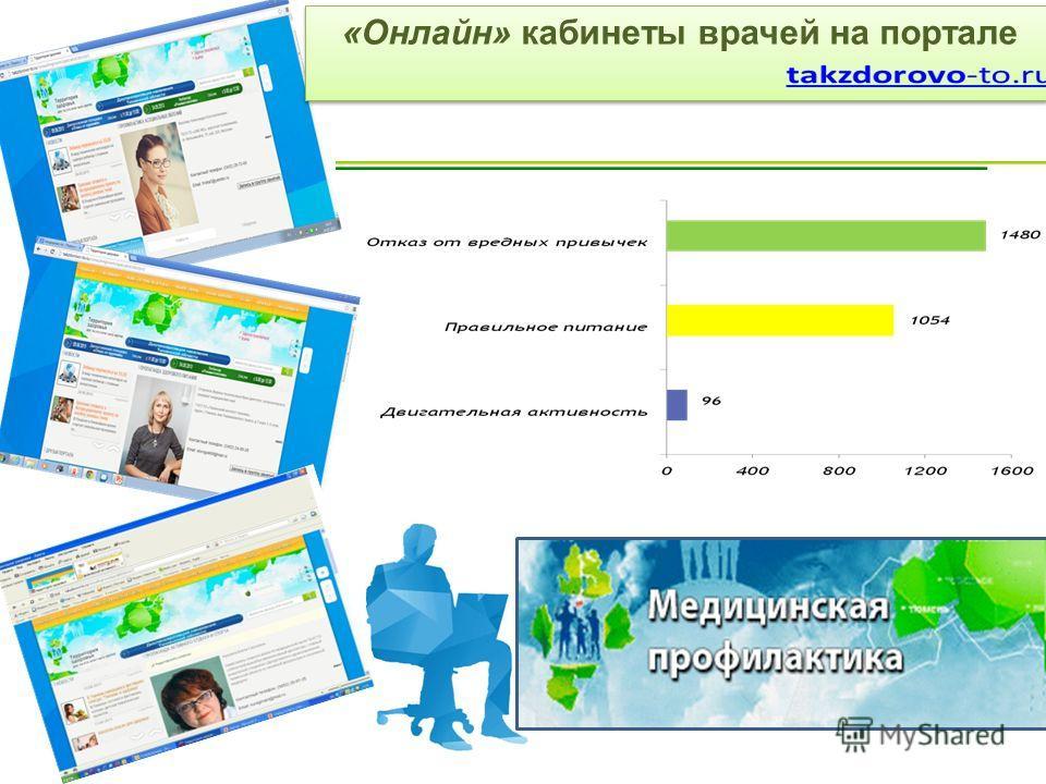 «Онлайн» кабинеты врачей на портале «Онлайн» кабинеты врачей на портале