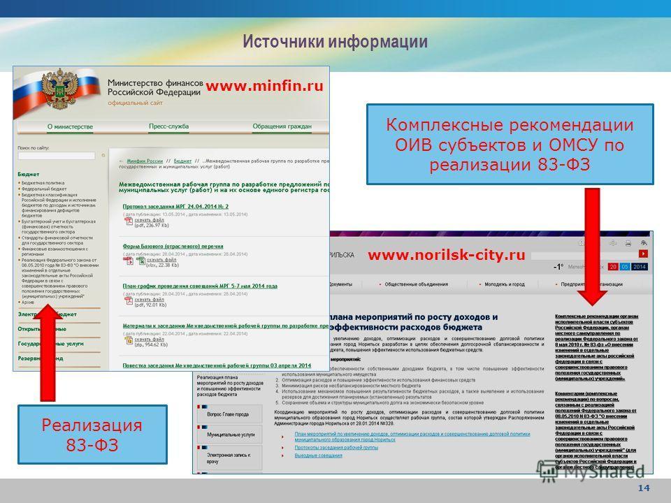Реализация 83-ФЗ Комплексные рекомендации ОИВ субъектов и ОМСУ по реализации 83-ФЗ Источники информации www.minfin.ru www.norilsk-city.ru 14