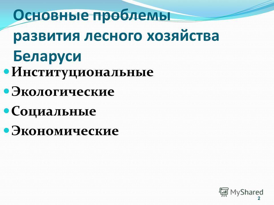 Основные проблемы развития лесного хозяйства Беларуси Институциональные Экологические Социальные Экономические 2