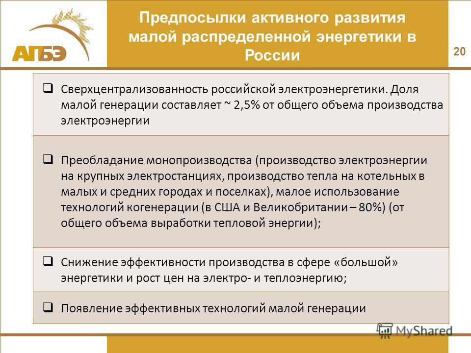 Предпосылки активного развития малой распределенной энергетики в России 20 Сверхцентрализованность российской электроэнергетики. Доля малой генерации составляет ~ 2,5% от общего объема производства электроэнергии Преобладание монопроизводства (произв