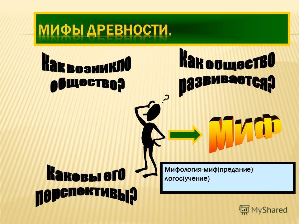 Мифология-миф(предание) логос(учение)