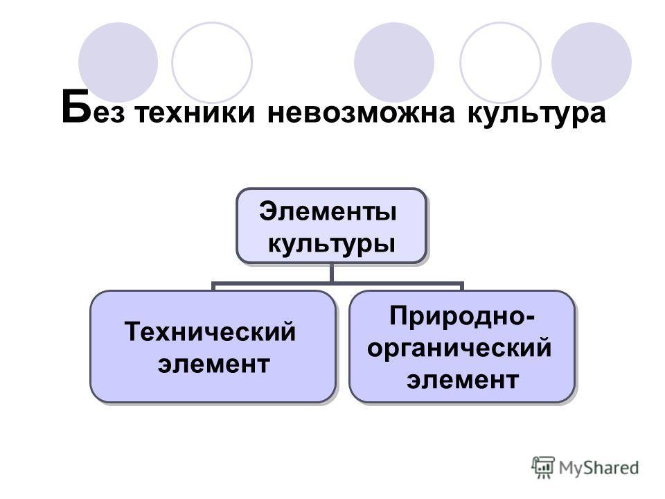 Б ез техники невозможна культура Элементы культуры Технический элемент Природно- органический элемент