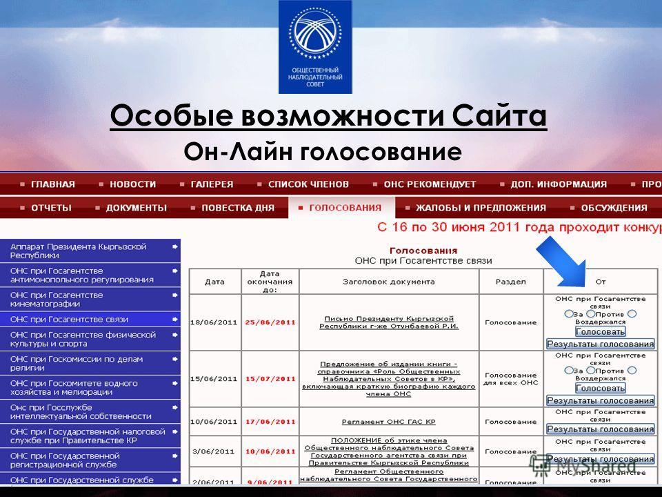Особые возможности Сайта Он-Лайн голосование