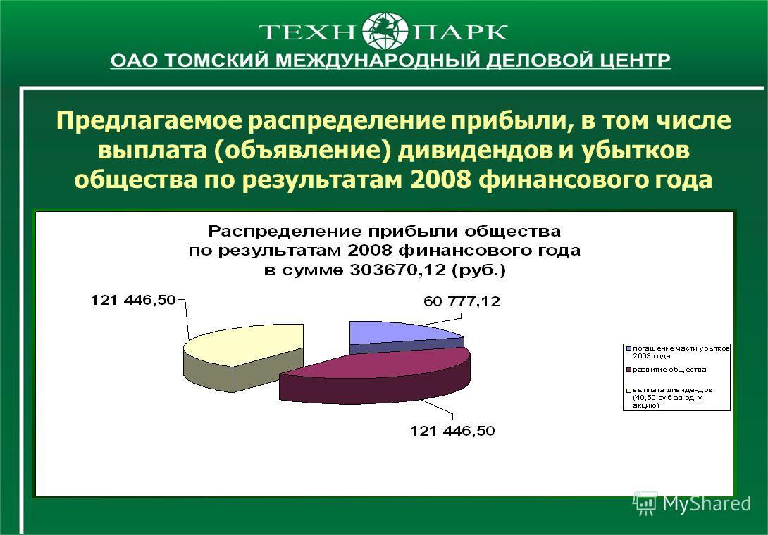 Предлагаемое распределение прибыли, в том числе выплата (объявление) дивидендов и убытков общества по результатам 2008 финансового года
