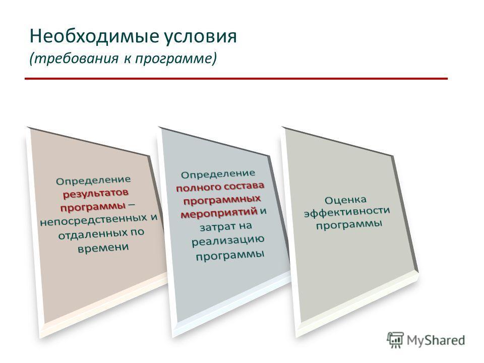 Необходимые условия (требования к программе)
