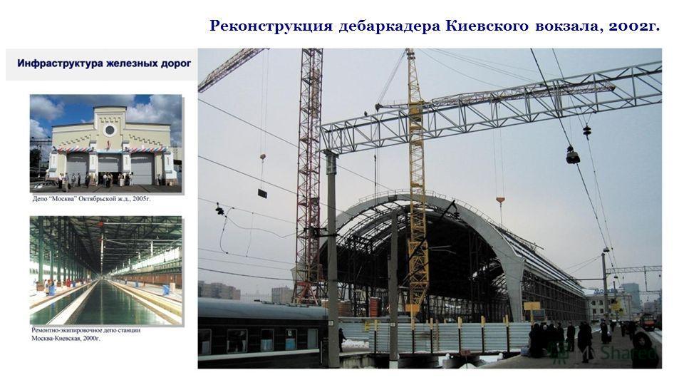 Сортировочная станция «Бекасово», 2005 г. крупнейшая в Европе Ремонтно-экипировочное депо станции Москва-Киевская, 2000 г. крупнейшее в Евразии
