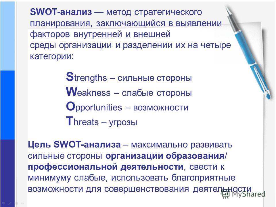 S trengths – сильные стороны W eakness – слабые стороны O pportunities – возможности T hreats – угрозы Цель SWOT-анализа – максимально развивать сильные стороны организации образования/ профессиональной деятельности, свести к минимуму слабые, использ