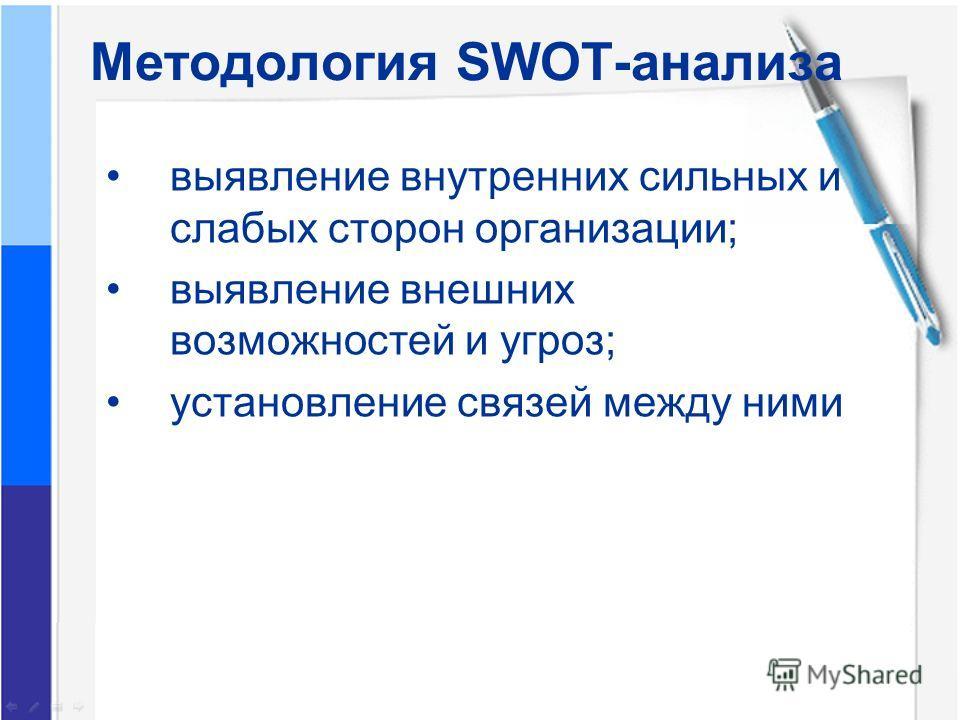 Методология SWOT-анализа выявление внутренних сильных и слабых сторон организации; выявление внешних возможностей и угроз; установление связей между ними