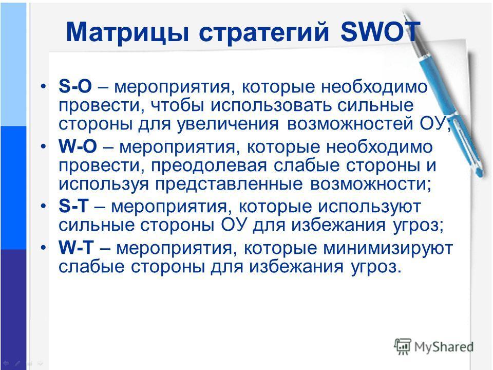 Матрицы стратегий SWOT S-O – мероприятия, которые необходимо провести, чтобы использовать сильные стороны для увеличения возможностей ОУ; W-O – мероприятия, которые необходимо провести, преодолевая слабые стороны и используя представленные возможност