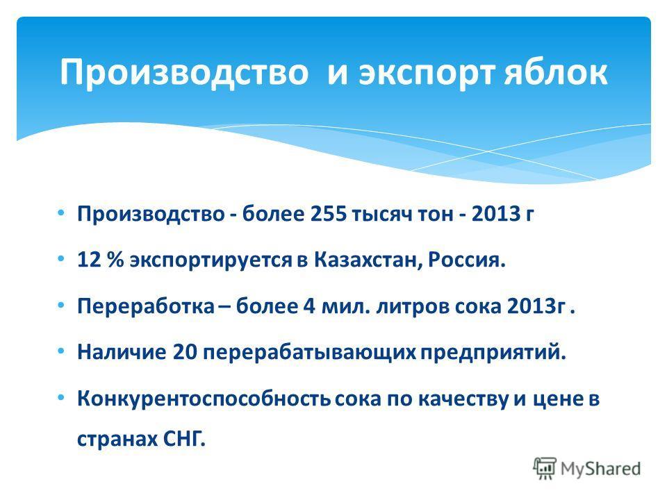 Производство - более 255 тысяч тон - 2013 г 12 % экспортируется в Казахстан, Россия. Переработка – более 4 мил. литров сока 2013 г. Наличие 20 перерабатывающих предприятий. Конкурентоспособность сока по качеству и цене в странах СНГ. Производство и э