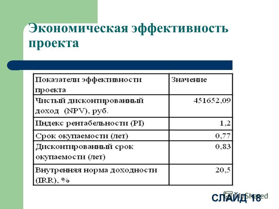 СЛАЙД 18 Экономическая эффективность проекта