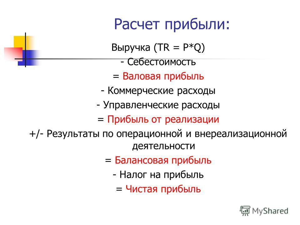 Расчет прибыли: Выручка (TR = P*Q) - Себестоимость = Валовая прибыль - Коммерческие расходы - Управленческие расходы = Прибыль от реализации +/- Результаты по операционной и внереализационной деятельности = Балансовая прибыль - Налог на прибыль = Чис