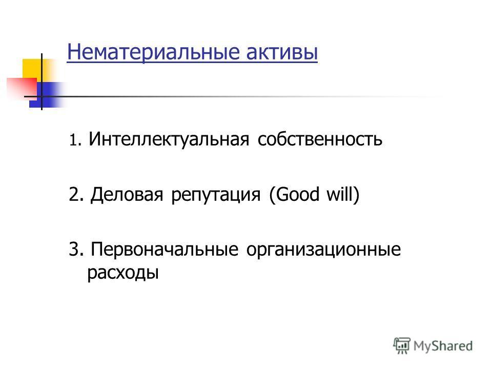 Нематериальные активы 1. Интеллектуальная собственность 2. Деловая репутация (Good will) 3. Первоначальные организационные расходы