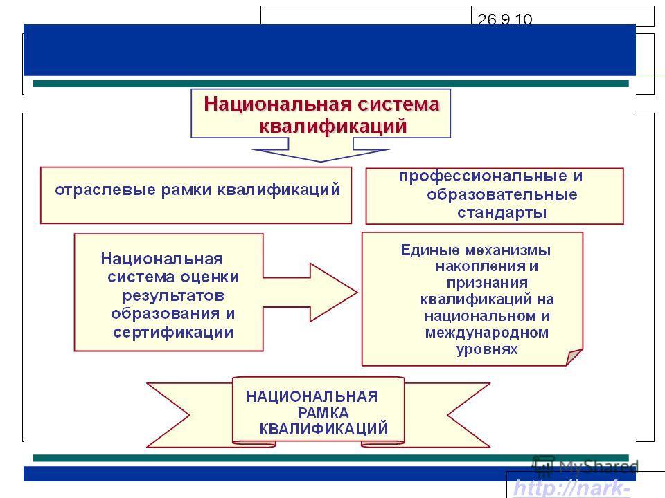 26.9.10 http://nark- rspp.ru