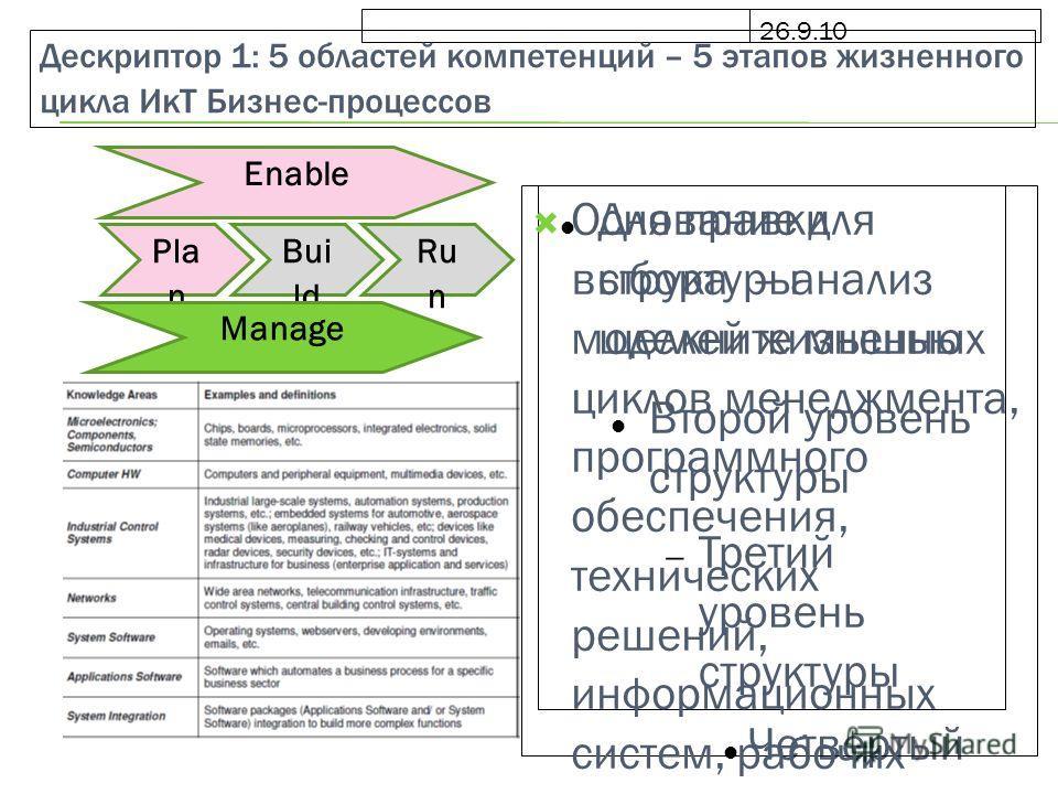 Для правки структуры щелкните мышью Второй уровень структуры Третий уровень структуры Четвертый уровень структуры Пятый уровень структур ы Шестой уровень структур ы Седьмой уровень структур ы Восьмой уровень структур ы Девятый уровень структуры Образ