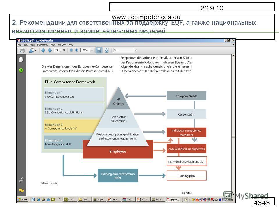 26.9.10 2. Рекомендации для ответственных за поддержку EQF, а также национальных квалификационных и компетентностных моделей www.ecompetences.eu 4343