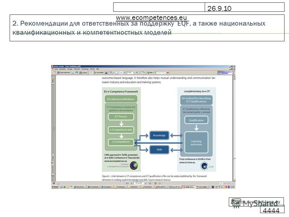 26.9.10 www.ecompetences.eu 4444 2. Рекомендации для ответственных за поддержку EQF, а также национальных квалификационных и компетентностных моделей Source: www.ict-lane.eu