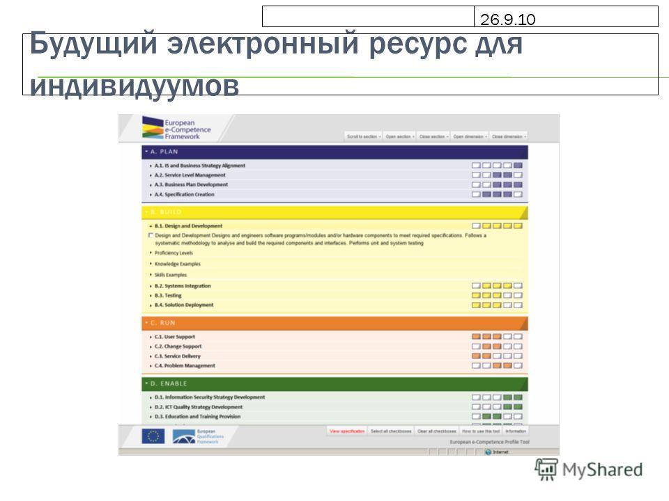 26.9.10 Будущий электронный ресурс для индивидуумов