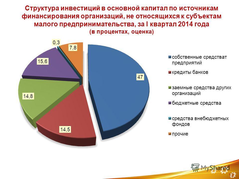 Структура инвестиций в основной капитал по источникам финансирования организаций, не относящихся к субъектам малого предпринимательства, за I квартал 2014 года (в процентах, оценка) 12