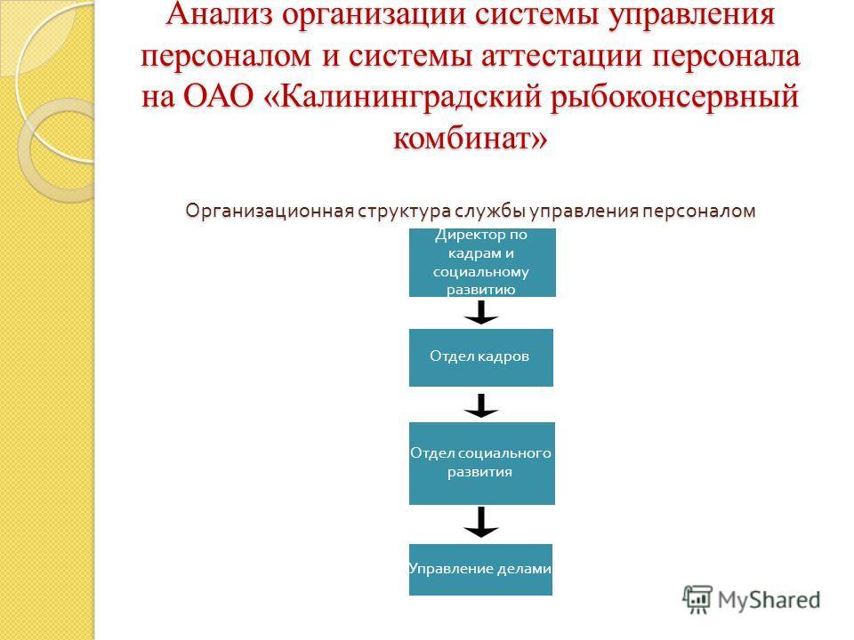 Презентация на тему Курсовая работа на тему АТТЕСТАЦИЯ ПЕРСОНАЛА  8 Анализ организации