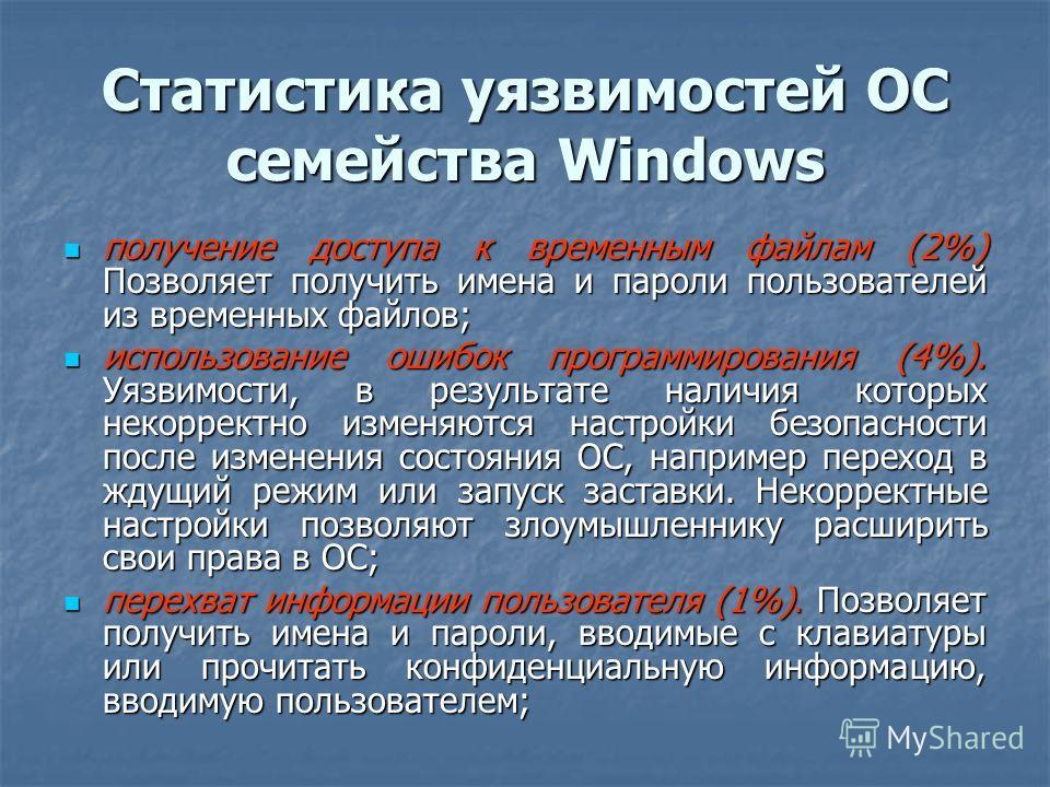 Статистика уязвимостей ОС семейства Windows получение доступа к временным файлам (2%) Позволяет получить имена и пароли пользователей из временных файлов; получение доступа к временным файлам (2%) Позволяет получить имена и пароли пользователей из вр