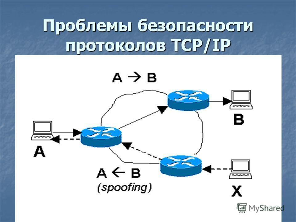 Проблемы безопасности протоколов TCP/IP