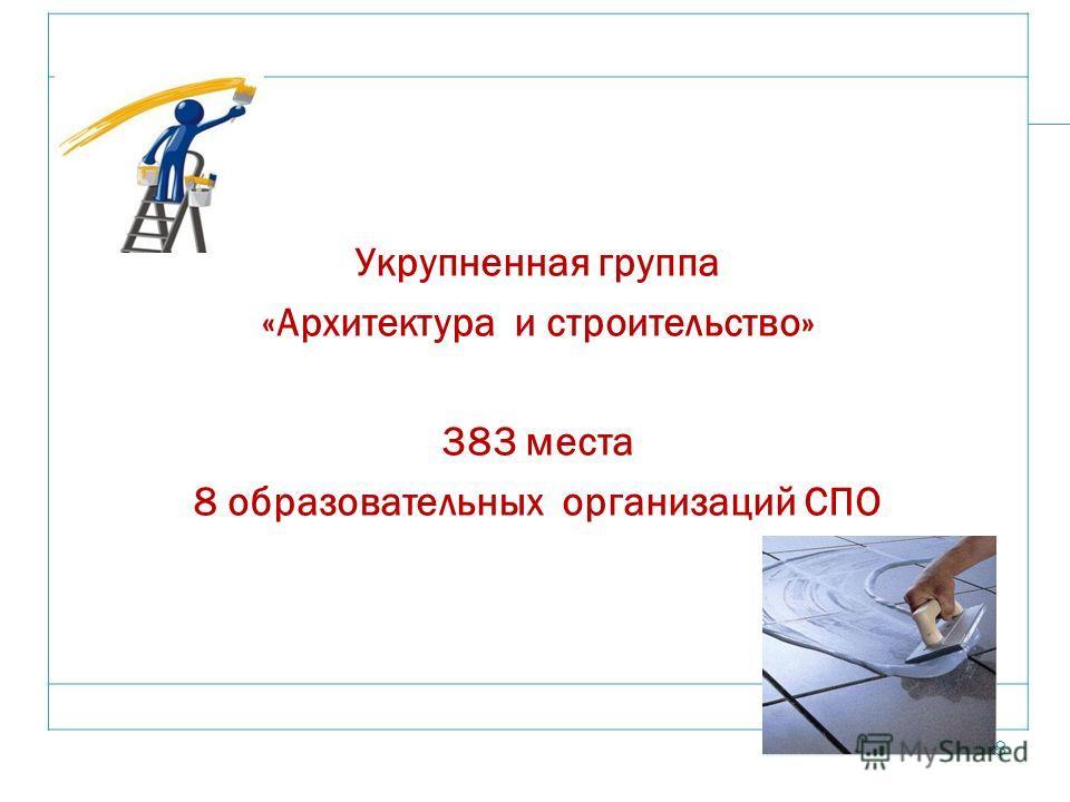 8 Укрупненная группа «Архитектура и строительство» 383 места 8 образовательных организаций СПО