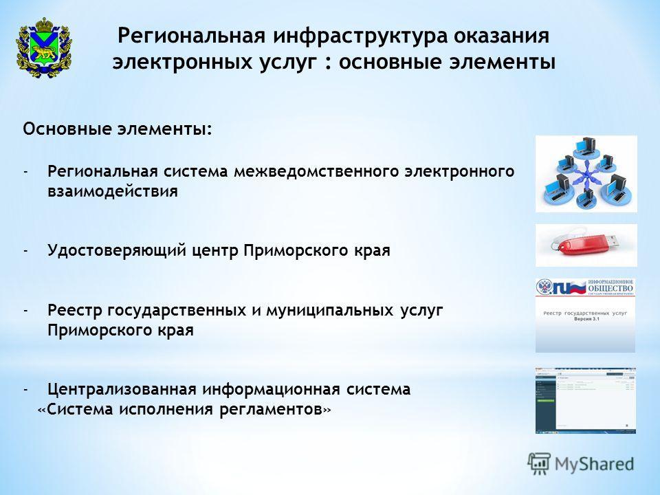 Региональная инфраструктура оказания электронных услуг : основные элементы Основные элементы: -Региональная система межведомственного электронного взаимодействия -Удостоверяющий центр Приморского края -Реестр государственных и муниципальных услуг При