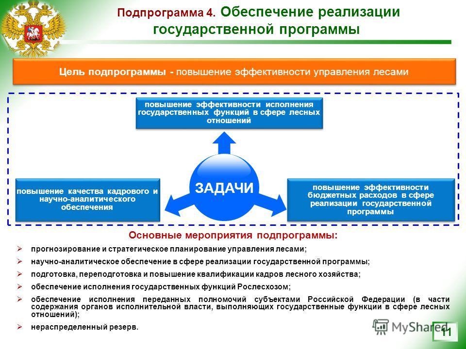 Подпрограмма 4. Обеспечение реализации государственной программы 11 Цель подпрограммы - повышение эффективности управления лесами Основные мероприятия подпрограммы: прогнозирование и стратегическое планирование управления лесами; научно-аналитическое