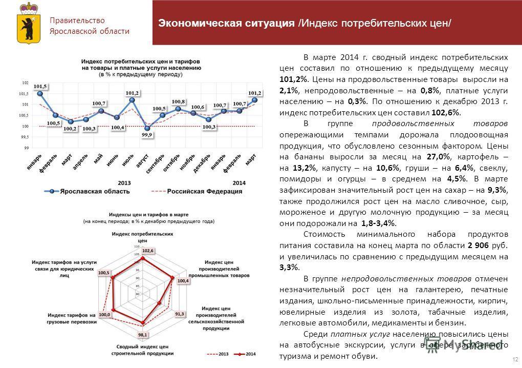 Правительство Ярославской области 12 Экономическая ситуация /Индекс потребительских цен/ В марте 2014 г. сводный индекс потребительских цен составил по отношению к предыдущему месяцу 101,2%. Цены на продовольственные товары выросли на 2,1%, непродово