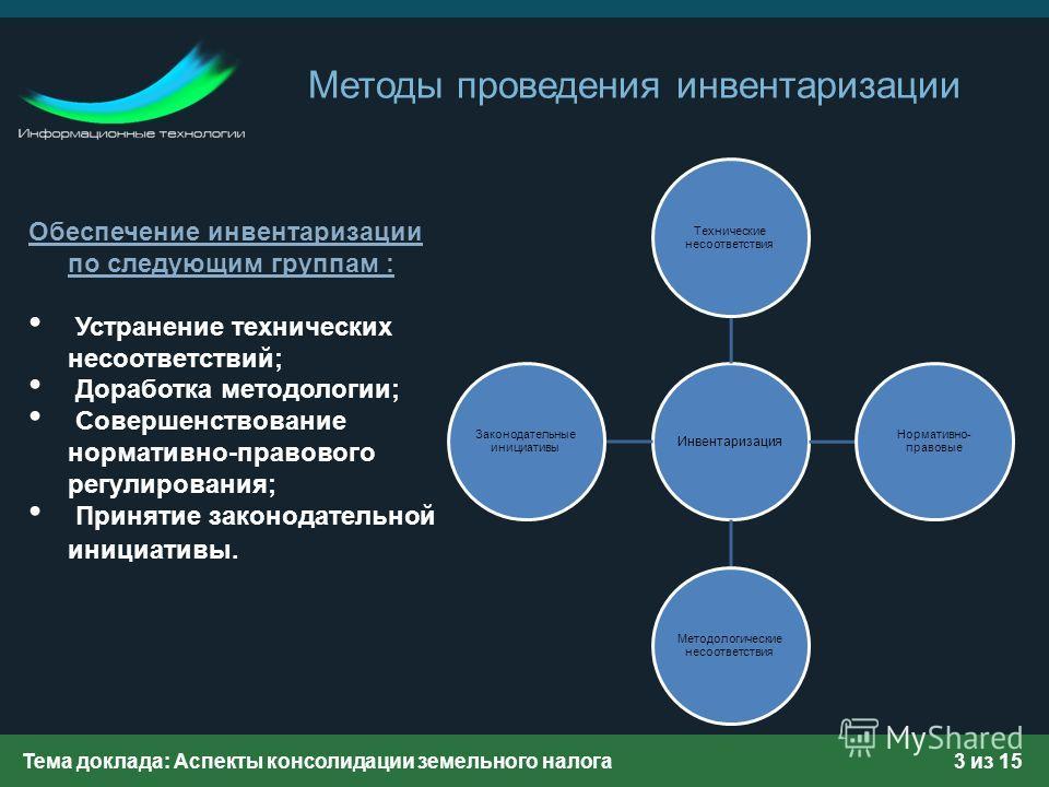 3 Тема доклада: Аспекты консолидации земельного налога Методы проведения инвентаризации Обеспечение инвентаризации по следующим группам : Устранение технических несоответствий; Доработка методологии; Совершенствование нормативно-правового регулирован