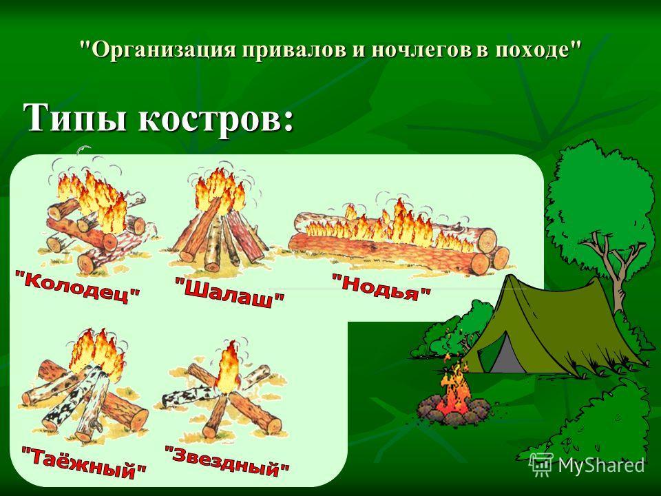 Типы костров: Организация привалов и ночлегов в походе