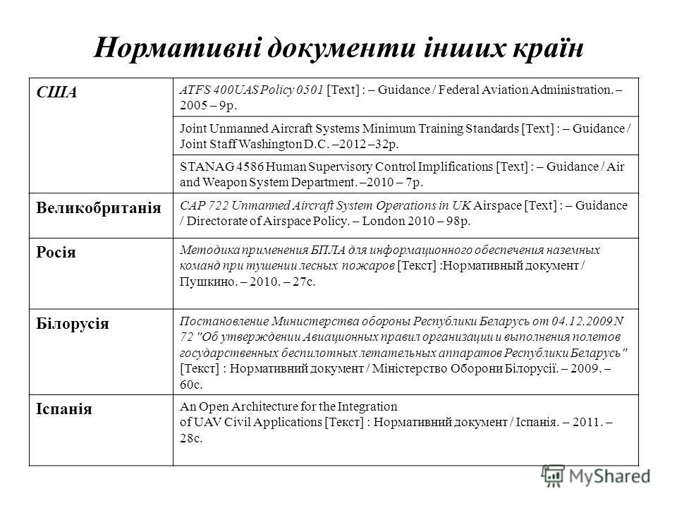 Нормативні документи інших країн США ATFS 400UAS Policy 0501 [Text] : – Guidance / Federal Aviation Administration. – 2005 – 9p. Joint Unmanned Aircraft Systems Minimum Training Standards [Text] : – Guidance / Joint Staff Washington D.C. –2012 –32p.