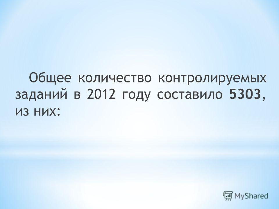 Общее количество контролируемых заданий в 2012 году составило 5303, из них: