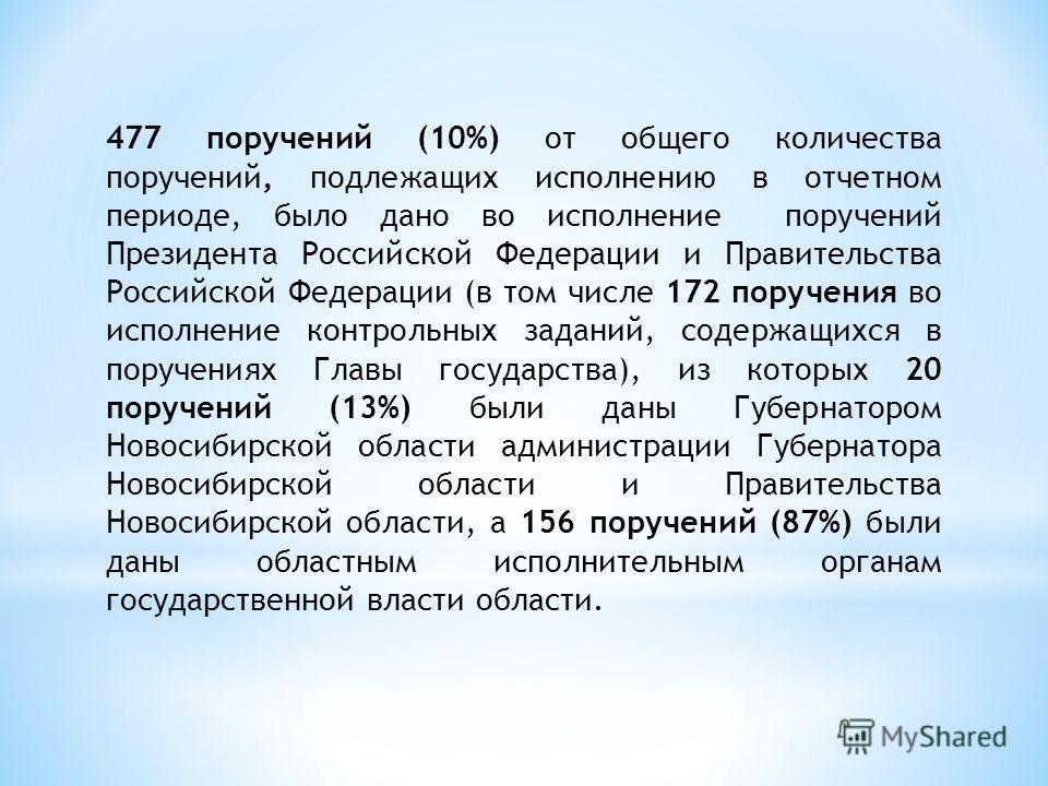 477 поручений (10%) от общего количества поручений, подлежащих исполнению в отчетном периоде, было дано во исполнение поручений Президента Российской Федерации и Правительства Российской Федерации (в том числе 172 поручения во исполнение контрольных