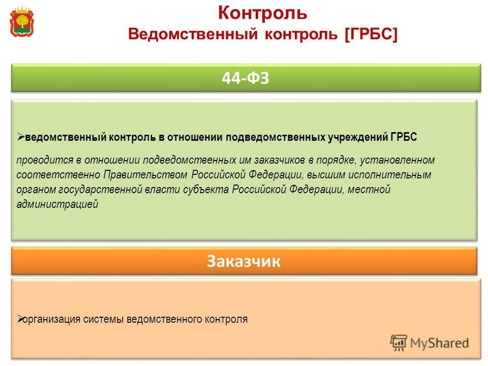 44-ФЗ Заказчик Контроль Ведомственный контроль [ГРБС] ведомственный контроль в отношении подведомственных учреждений ГРБС проводится в отношении подведомственных им заказчиков в порядке, установленном соответственно Правительством Российской Федераци