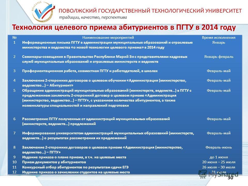 Технология целевого приема абитуриентов в ПГТУ в 2014 году 30