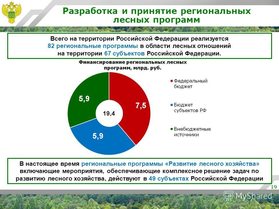 Разработка и принятие региональных лесных программ 19 Всего на территории Российской Федерации реализуется 82 региональные программы в области лесных отношений на территории 67 субъектов Российской Федерации. 19,4 В настоящее время региональные прогр