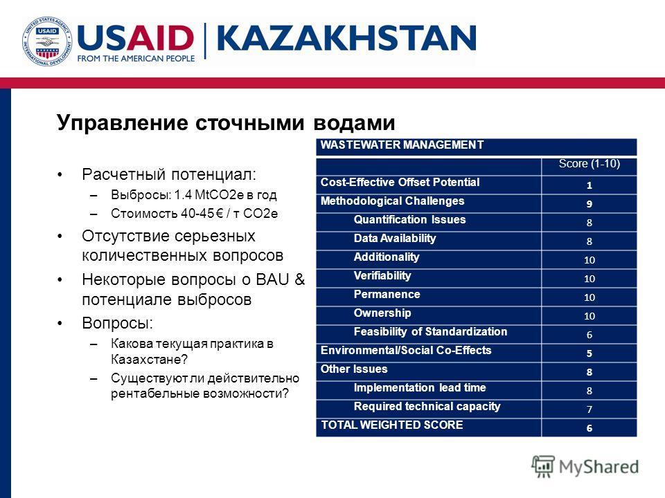 Управление сточными водами Расчетный потенциал: –Выбросы: 1.4 MtCO2e в год –Стоимость 40-45 / т CO2e Отсутствие серьезных количественных вопросов Некоторые вопросы о BAU & потенциале выбросов Вопросы: –Какова текущая практика в Казахстане? –Существую