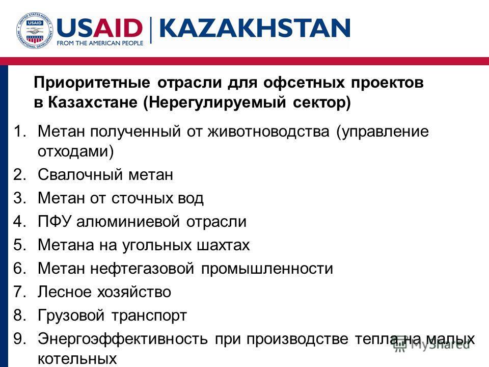 Приоритетные отрасли для офсетных проектов в Казахстане (Нерегулируемый сектор) 1. Метан полученный от животноводства (управление отходами) 2. Свалочный метан 3. Метан от сточных вод 4. ПФУ алюминиевой отрасли 5. Метана на угольных шахтах 6. Метан не